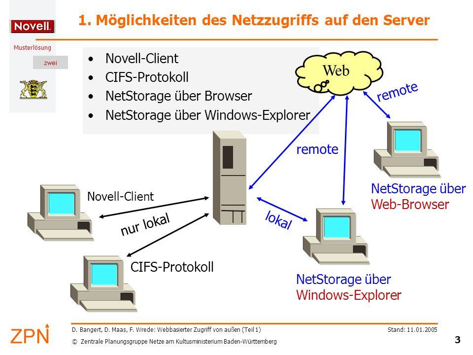 © Zentrale Planungsgruppe Netze am Kultusministerium Baden-Württemberg Musterlösung Stand: 11.01.2005 3 D. Bangert, D. Maas, F. Wrede: Webbasierter Zu