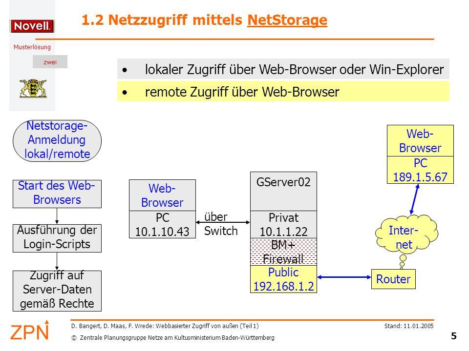 © Zentrale Planungsgruppe Netze am Kultusministerium Baden-Württemberg Musterlösung Stand: 11.01.2005 5 D. Bangert, D. Maas, F. Wrede: Webbasierter Zu