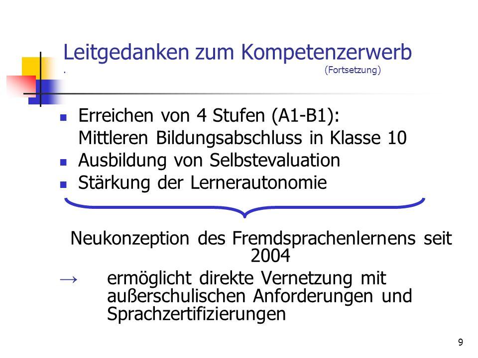 9 Leitgedanken zum Kompetenzerwerb. (Fortsetzung) Erreichen von 4 Stufen (A1-B1): Mittleren Bildungsabschluss in Klasse 10 Ausbildung von Selbstevalua