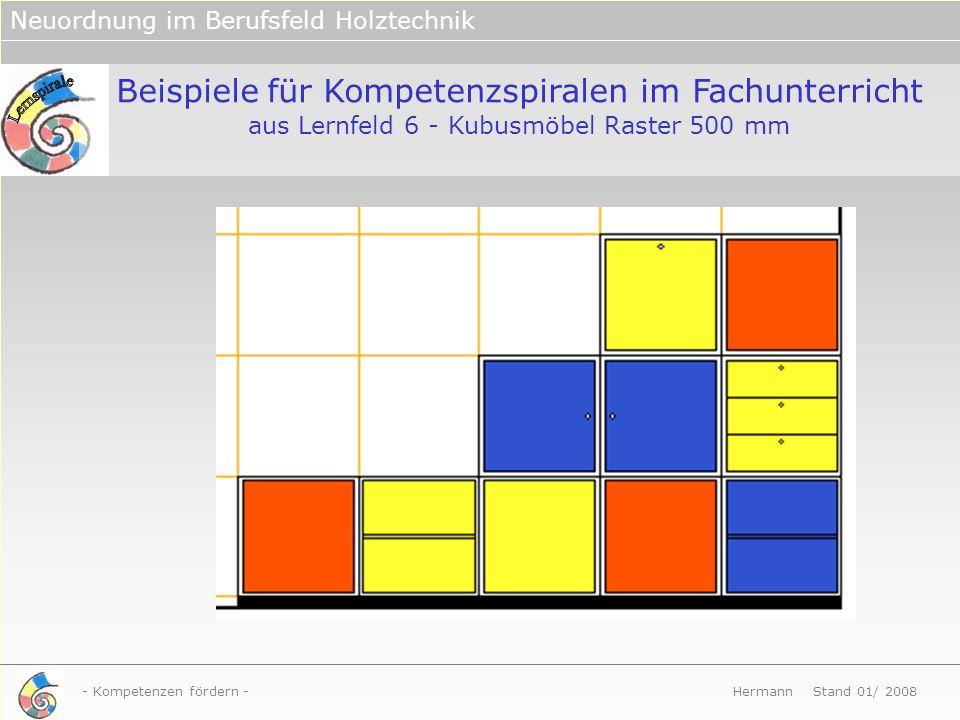 - Kompetenzen fördern - Hermann Stand 01/ 2008 Neuordnung im Berufsfeld Holztechnik Beispiele für Kompetenzspiralen im Fachunterricht aus Lernfeld 6 -