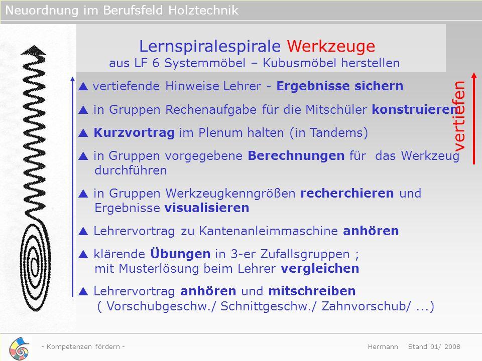 - Kompetenzen fördern - Hermann Stand 01/ 2008 Neuordnung im Berufsfeld Holztechnik Lernspiralespirale Werkzeuge aus LF 6 Systemmöbel – Kubusmöbel her