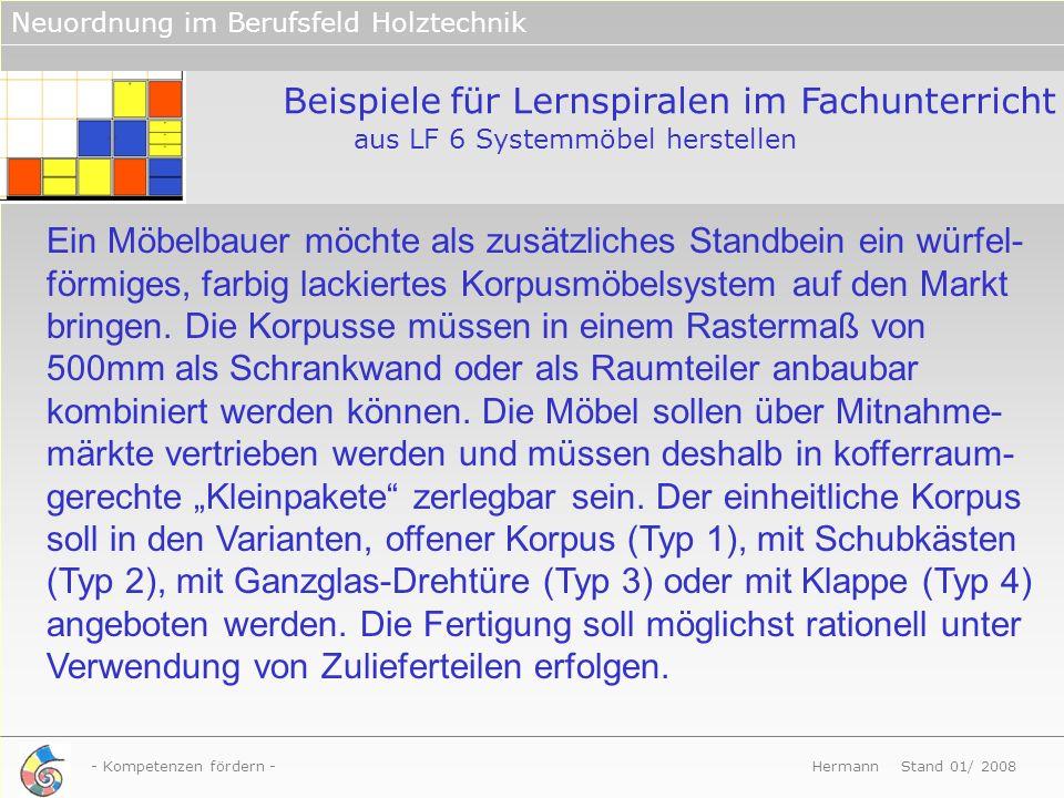 - Kompetenzen fördern - Hermann Stand 01/ 2008 Neuordnung im Berufsfeld Holztechnik Beispiele für Lernspiralen im Fachunterricht aus LF 6 Systemmöbel