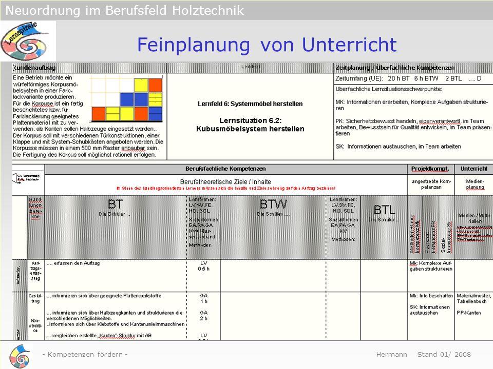 - Kompetenzen fördern - Hermann Stand 01/ 2008 Neuordnung im Berufsfeld Holztechnik Feinplanung von Unterricht