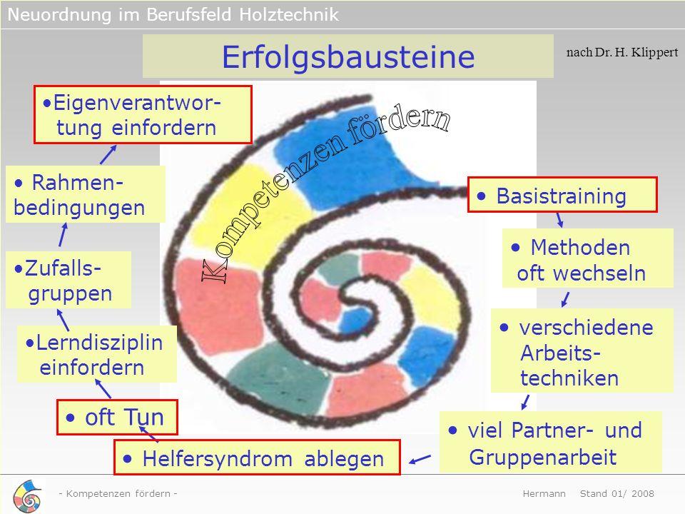- Kompetenzen fördern - Hermann Stand 01/ 2008 Neuordnung im Berufsfeld Holztechnik Erfolgsbausteine nach Dr. H. Klippert oft Tun Zufalls- gruppen Hel