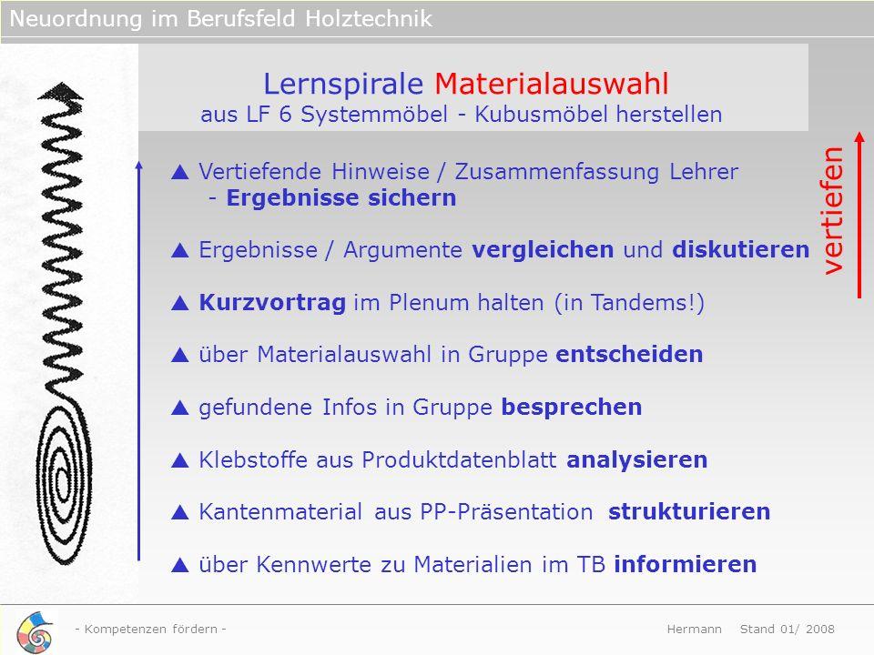 - Kompetenzen fördern - Hermann Stand 01/ 2008 Neuordnung im Berufsfeld Holztechnik Lernspirale Materialauswahl aus LF 6 Systemmöbel - Kubusmöbel hers