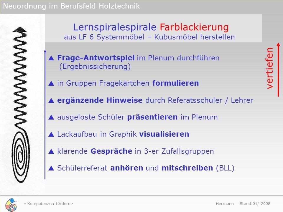 - Kompetenzen fördern - Hermann Stand 01/ 2008 Neuordnung im Berufsfeld Holztechnik Lernspiralespirale Farblackierung aus LF 6 Systemmöbel – Kubusmöbe