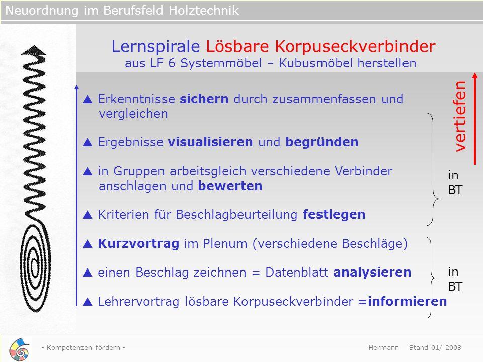 - Kompetenzen fördern - Hermann Stand 01/ 2008 Neuordnung im Berufsfeld Holztechnik Lernspirale Lösbare Korpuseckverbinder aus LF 6 Systemmöbel – Kubu