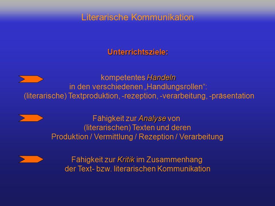 Literarische KommunikationUnterrichtsziele: Handeln kompetentes Handeln in den verschiedenen Handlungsrollen: (literarische) Textproduktion, -rezeptio