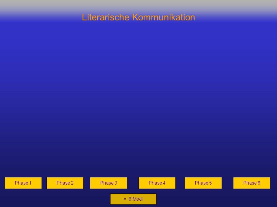 Literarische Kommunikation Phase 1Phase 3Phase 4Phase 5Phase 6 = 6 Modi Phase 2