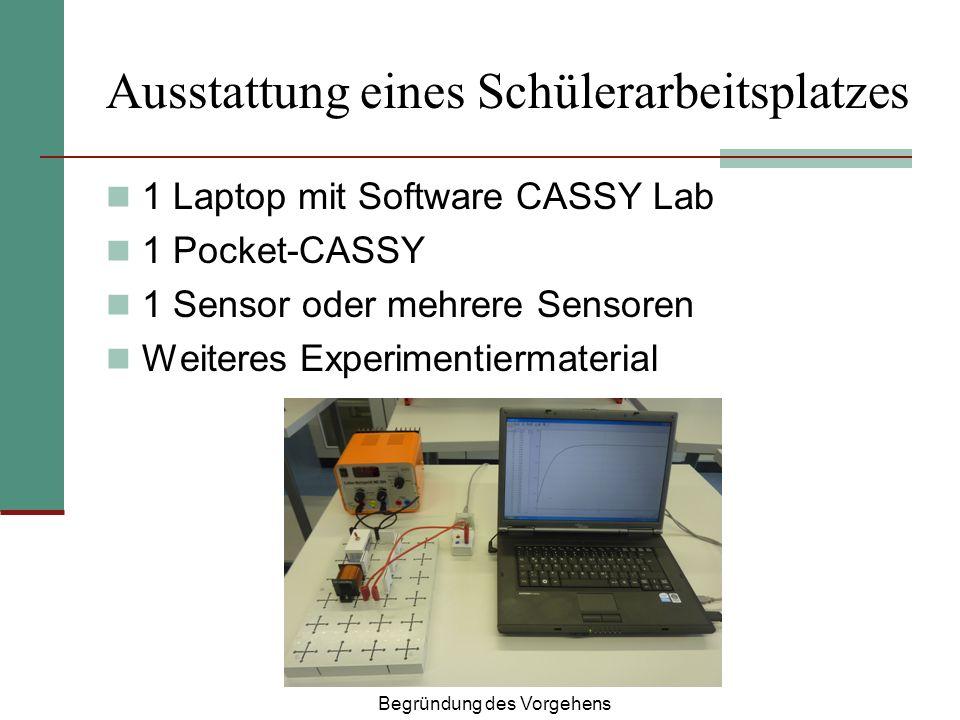 Ausstattung eines Schülerarbeitsplatzes 1 Laptop mit Software CASSY Lab 1 Pocket-CASSY 1 Sensor oder mehrere Sensoren Weiteres Experimentiermaterial Begründung des Vorgehens