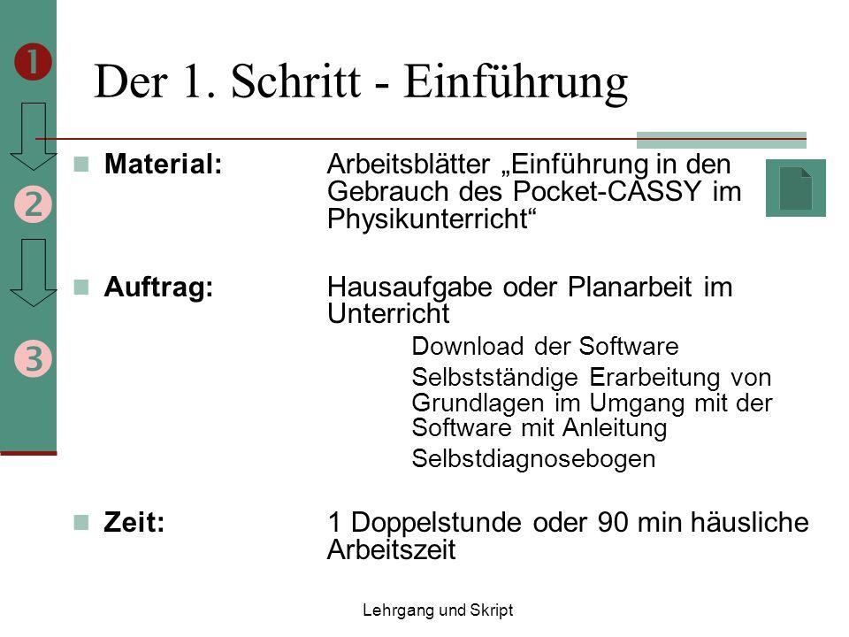 Der 1. Schritt - Einführung Material: Arbeitsblätter Einführung in den Gebrauch des Pocket-CASSY im Physikunterricht Auftrag: Hausaufgabe oder Planarb