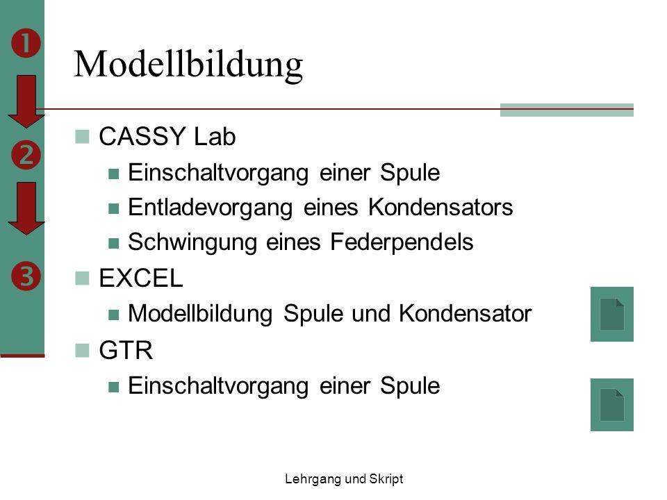Modellbildung CASSY Lab Einschaltvorgang einer Spule Entladevorgang eines Kondensators Schwingung eines Federpendels EXCEL Modellbildung Spule und Kondensator GTR Einschaltvorgang einer Spule Lehrgang und Skript