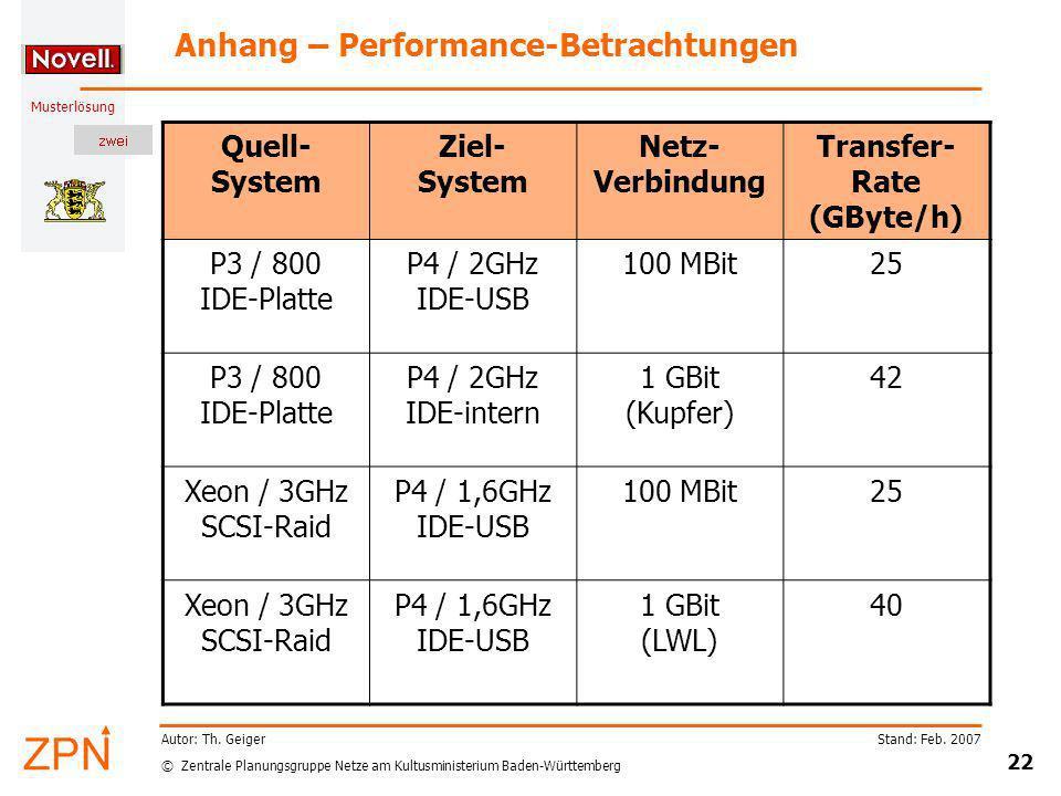 © Zentrale Planungsgruppe Netze am Kultusministerium Baden-Württemberg Musterlösung Stand: Feb. 2007 22 Autor: Th. Geiger Anhang – Performance-Betrach