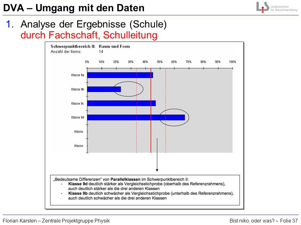 Bist niko, oder was? – Folie 37Florian Karsten – Zentrale Projektgruppe Physik DVA – Umgang mit den Daten 1.Analyse der Ergebnisse (Schule) durch Fach