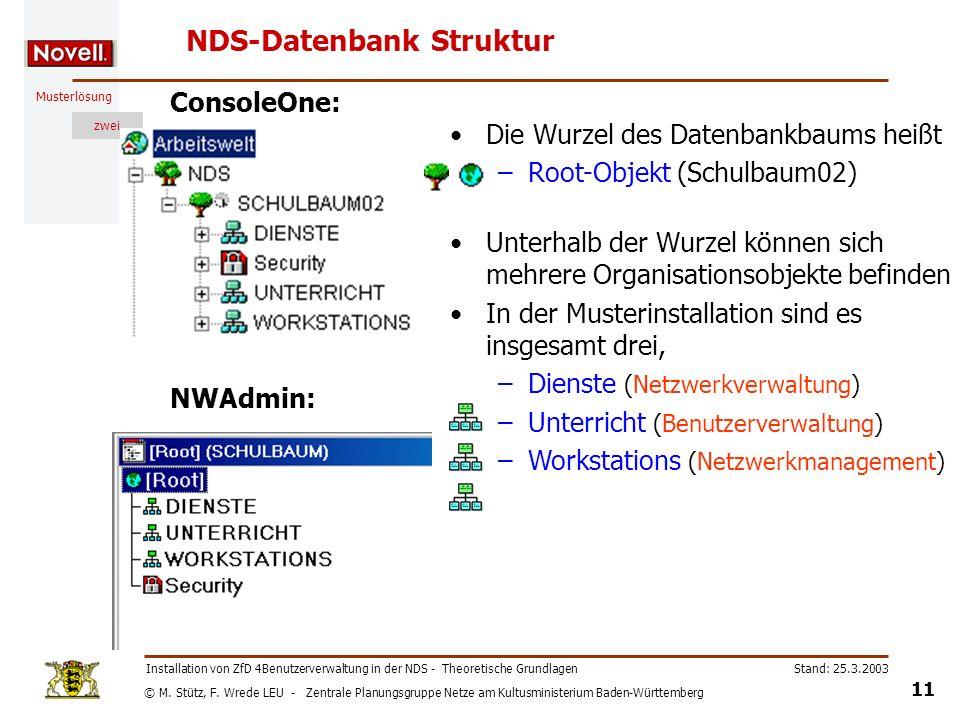 © M. Stütz, F. Wrede LEU - Zentrale Planungsgruppe Netze am Kultusministerium Baden-Württemberg Musterlösung zwei Stand: 25.3.2003 11 Installation von