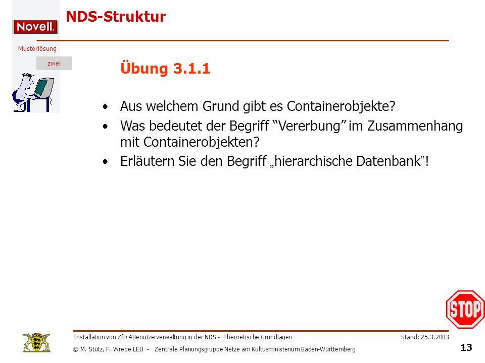 © M. Stütz, F. Wrede LEU - Zentrale Planungsgruppe Netze am Kultusministerium Baden-Württemberg Musterlösung zwei Stand: 25.3.2003 13 Installation von