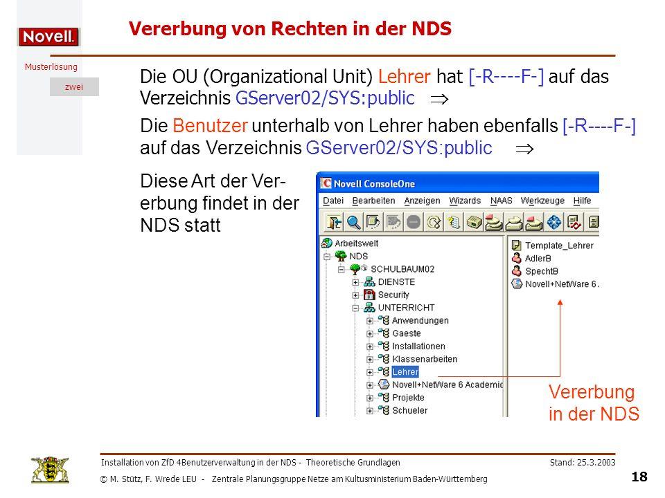 © M. Stütz, F. Wrede LEU - Zentrale Planungsgruppe Netze am Kultusministerium Baden-Württemberg Musterlösung zwei Stand: 25.3.2003 18 Installation von