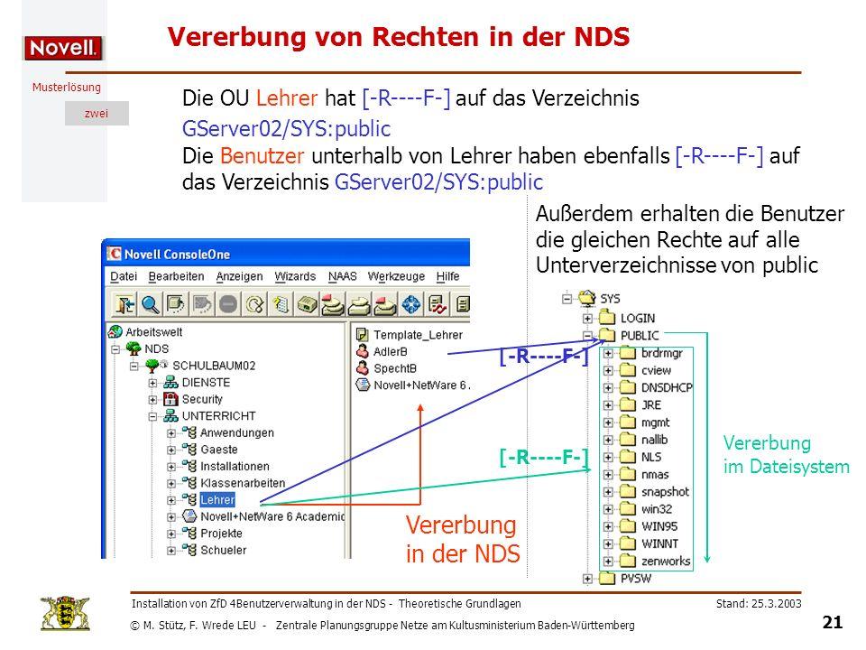 © M. Stütz, F. Wrede LEU - Zentrale Planungsgruppe Netze am Kultusministerium Baden-Württemberg Musterlösung zwei Stand: 25.3.2003 21 Installation von