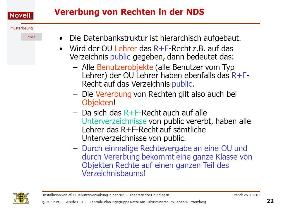 © M. Stütz, F. Wrede LEU - Zentrale Planungsgruppe Netze am Kultusministerium Baden-Württemberg Musterlösung zwei Stand: 25.3.2003 22 Installation von