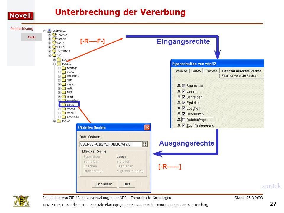 © M. Stütz, F. Wrede LEU - Zentrale Planungsgruppe Netze am Kultusministerium Baden-Württemberg Musterlösung zwei Stand: 25.3.2003 27 Installation von