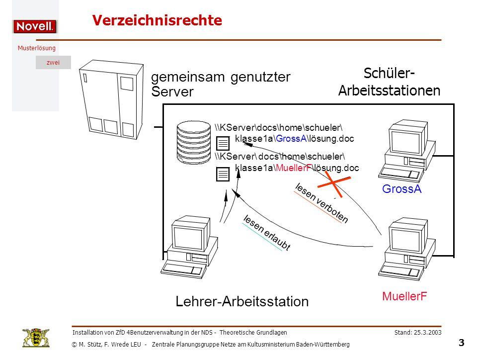 © M. Stütz, F. Wrede LEU - Zentrale Planungsgruppe Netze am Kultusministerium Baden-Württemberg Musterlösung zwei Stand: 25.3.2003 3 Installation von