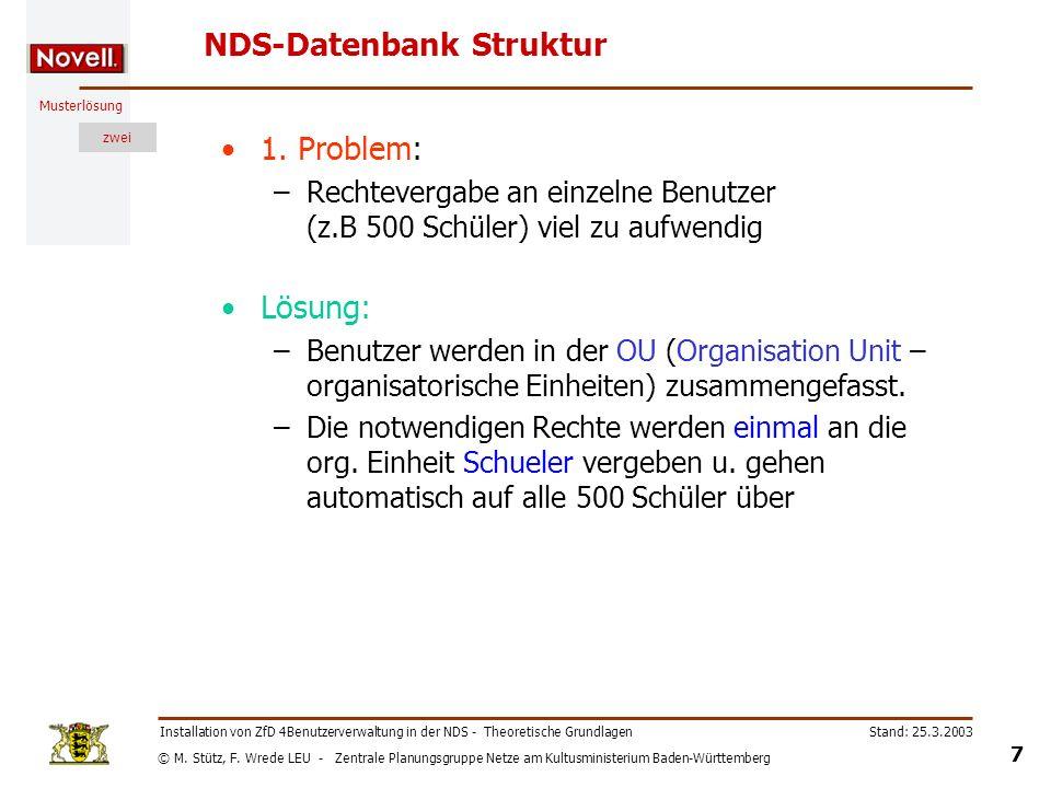 © M. Stütz, F. Wrede LEU - Zentrale Planungsgruppe Netze am Kultusministerium Baden-Württemberg Musterlösung zwei Stand: 25.3.2003 7 Installation von