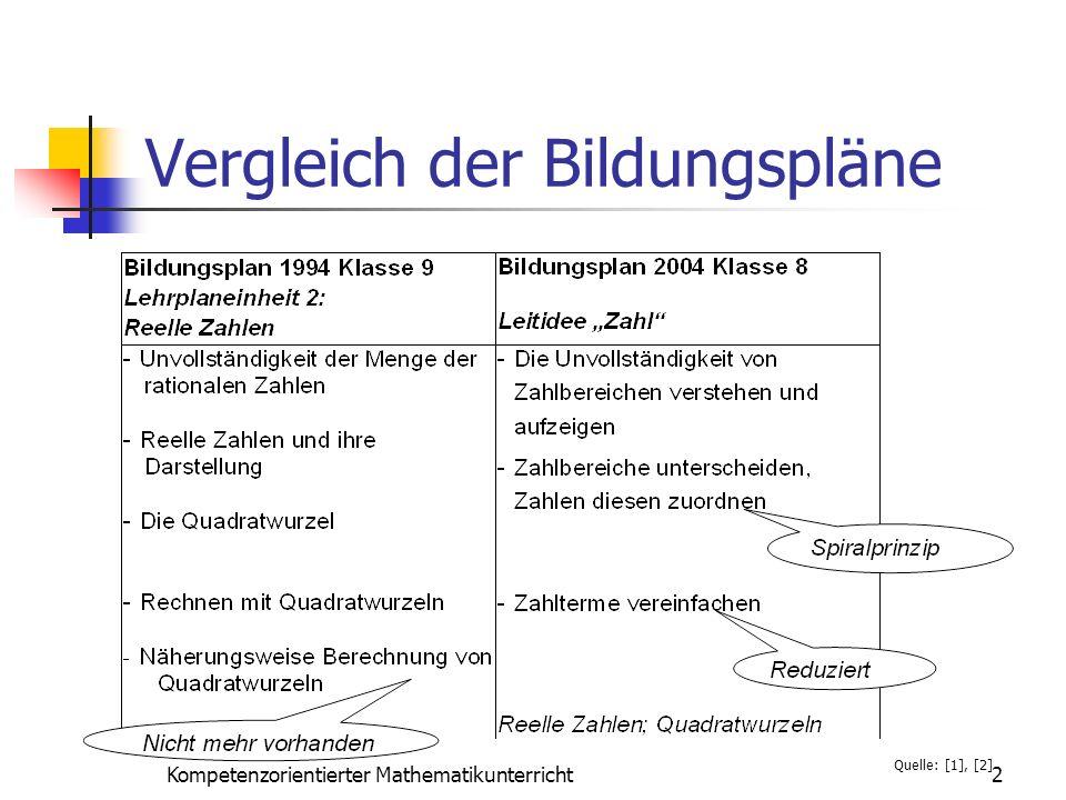 Vergleich der Bildungspläne 2Kompetenzorientierter Mathematikunterricht Quelle: [1], [2]