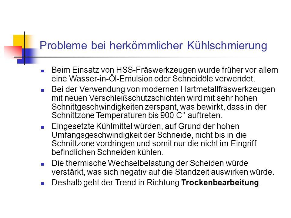 Probleme bei herkömmlicher Kühlschmierung Beim Einsatz von HSS-Fräswerkzeugen wurde früher vor allem eine Wasser-in-Öl-Emulsion oder Schneidöle verwen