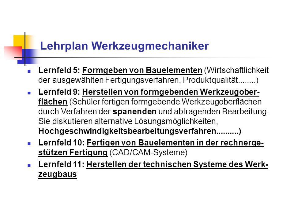 Lehrplan Werkzeugmechaniker Lernfeld 5: Formgeben von Bauelementen (Wirtschaftlichkeit der ausgewählten Fertigungsverfahren, Produktqualität........)