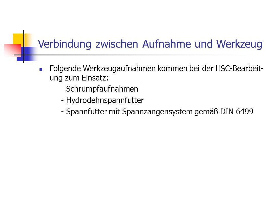 Verbindung zwischen Aufnahme und Werkzeug Folgende Werkzeugaufnahmen kommen bei der HSC-Bearbeit- ung zum Einsatz: - Schrumpfaufnahmen - Hydrodehnspan