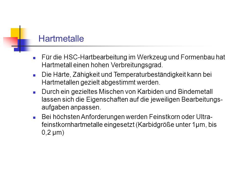 Hartmetalle Für die HSC-Hartbearbeitung im Werkzeug und Formenbau hat Hartmetall einen hohen Verbreitungsgrad. Die Härte, Zähigkeit und Temperaturbest