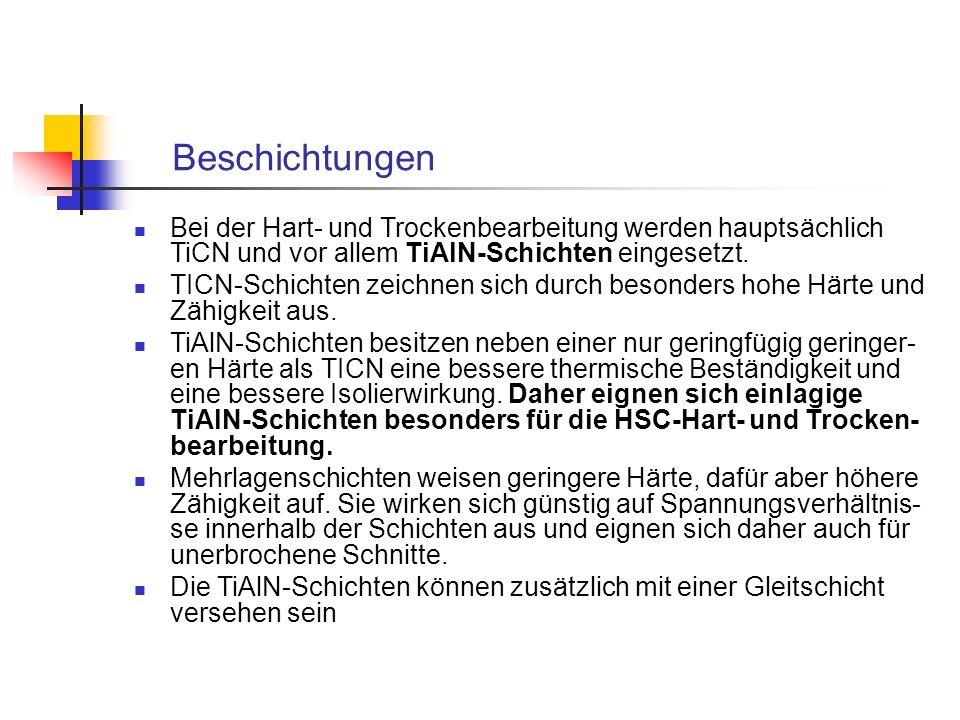 Beschichtungen Bei der Hart- und Trockenbearbeitung werden hauptsächlich TiCN und vor allem TiAlN-Schichten eingesetzt. TICN-Schichten zeichnen sich d