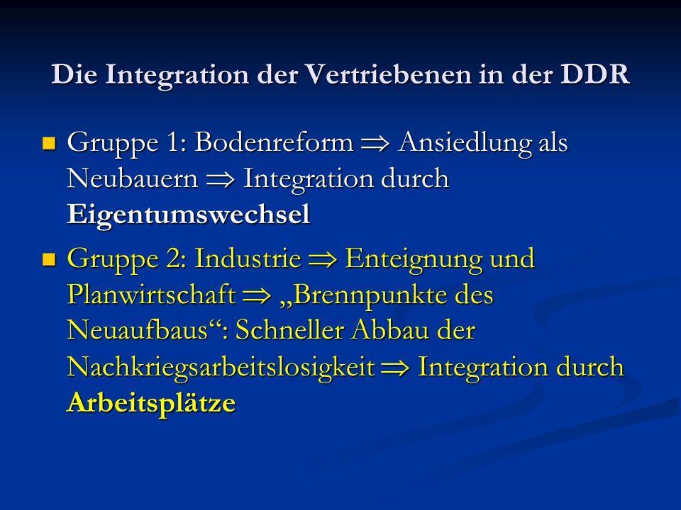 Die Integration der Vertriebenen in der DDR Gruppe 1: Bodenreform Ansiedlung als Neubauern Integration durch Eigentumswechsel Gruppe 1: Bodenreform An