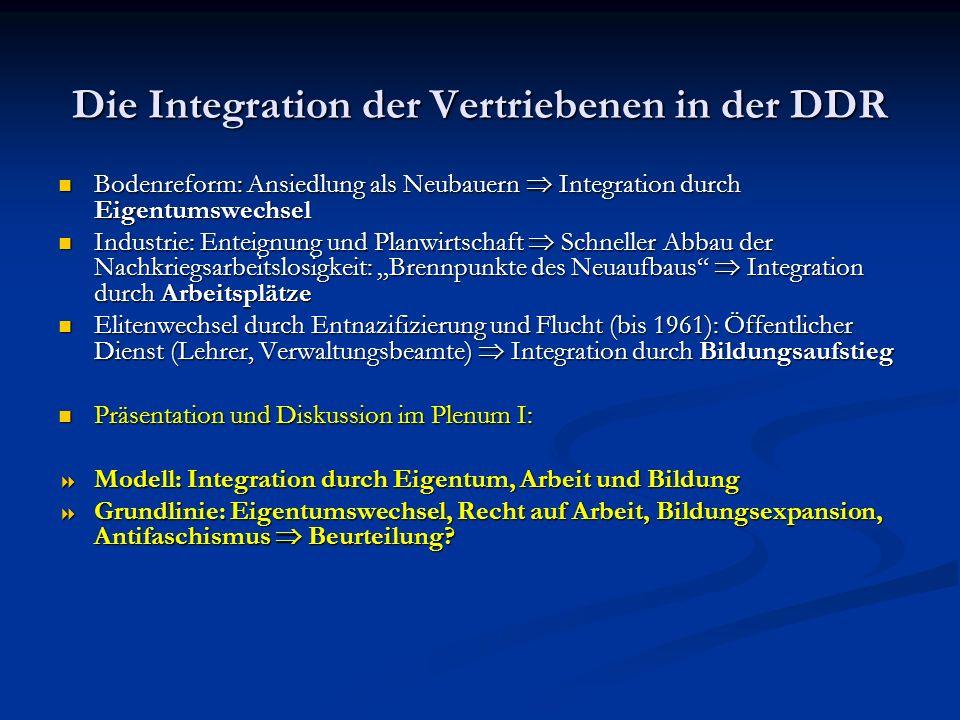 Die Integration der Vertriebenen in der DDR Bodenreform: Ansiedlung als Neubauern Integration durch Eigentumswechsel Bodenreform: Ansiedlung als Neuba