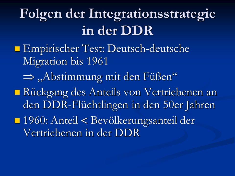 Folgen der Integrationsstrategie in der DDR Empirischer Test: Deutsch-deutsche Migration bis 1961 Empirischer Test: Deutsch-deutsche Migration bis 196
