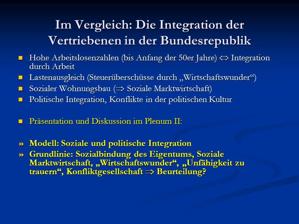 Im Vergleich: Die Integration der Vertriebenen in der Bundesrepublik Hohe Arbeitslosenzahlen (bis Anfang der 50er Jahre) Integration durch Arbeit Hohe