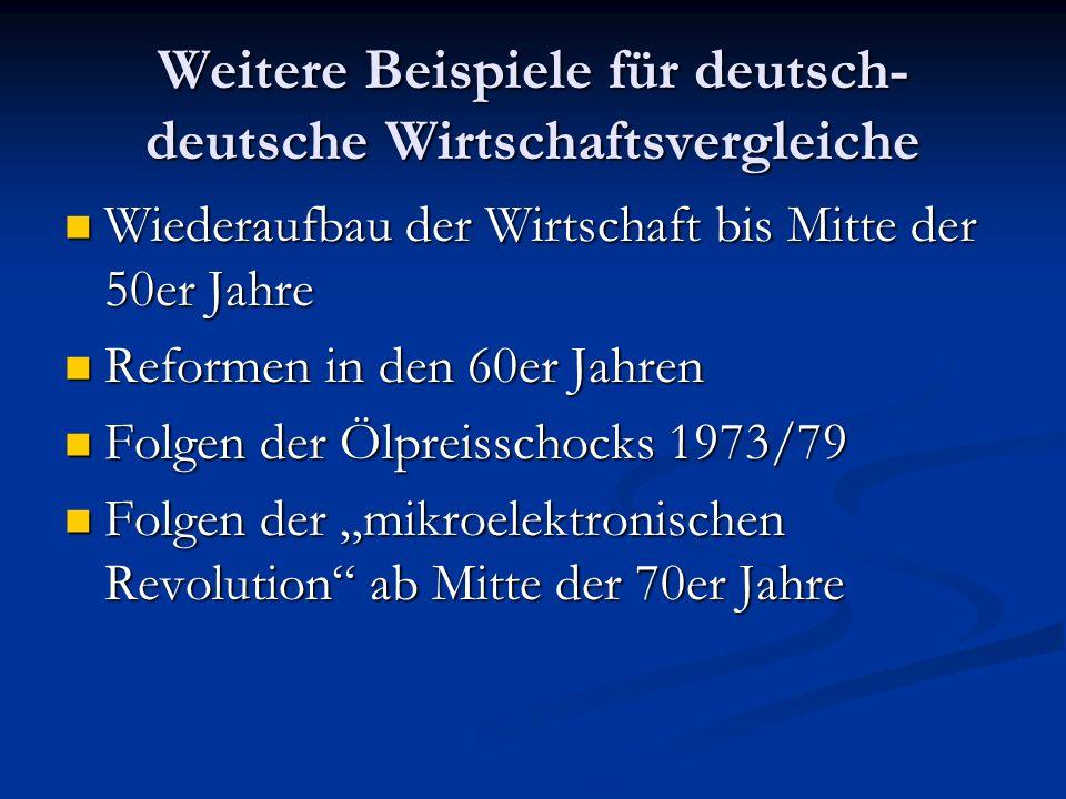 Weitere Beispiele für deutsch- deutsche Wirtschaftsvergleiche Wiederaufbau der Wirtschaft bis Mitte der 50er Jahre Wiederaufbau der Wirtschaft bis Mit