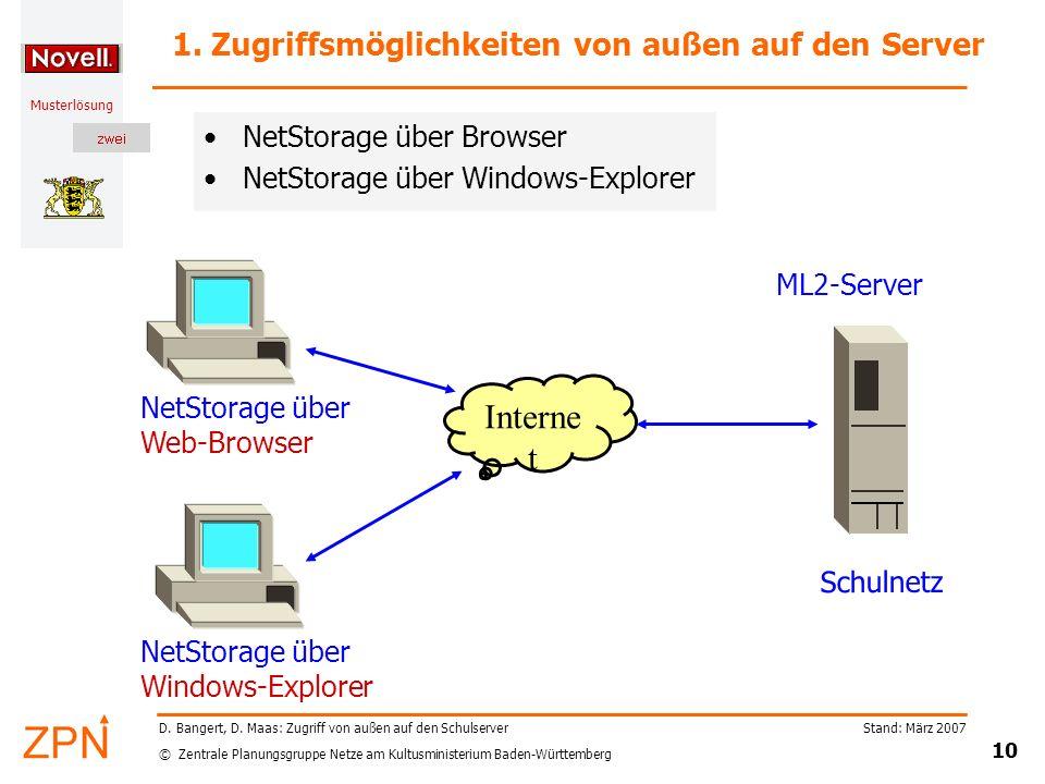 © Zentrale Planungsgruppe Netze am Kultusministerium Baden-Württemberg Musterlösung Stand: März 2007 10 D. Bangert, D. Maas: Zugriff von außen auf den