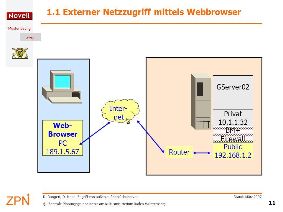 © Zentrale Planungsgruppe Netze am Kultusministerium Baden-Württemberg Musterlösung Stand: März 2007 11 D. Bangert, D. Maas: Zugriff von außen auf den