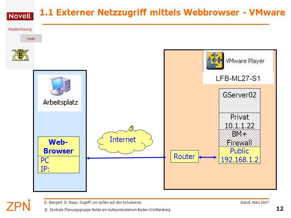 © Zentrale Planungsgruppe Netze am Kultusministerium Baden-Württemberg Musterlösung Stand: März 2007 12 D. Bangert, D. Maas: Zugriff von außen auf den