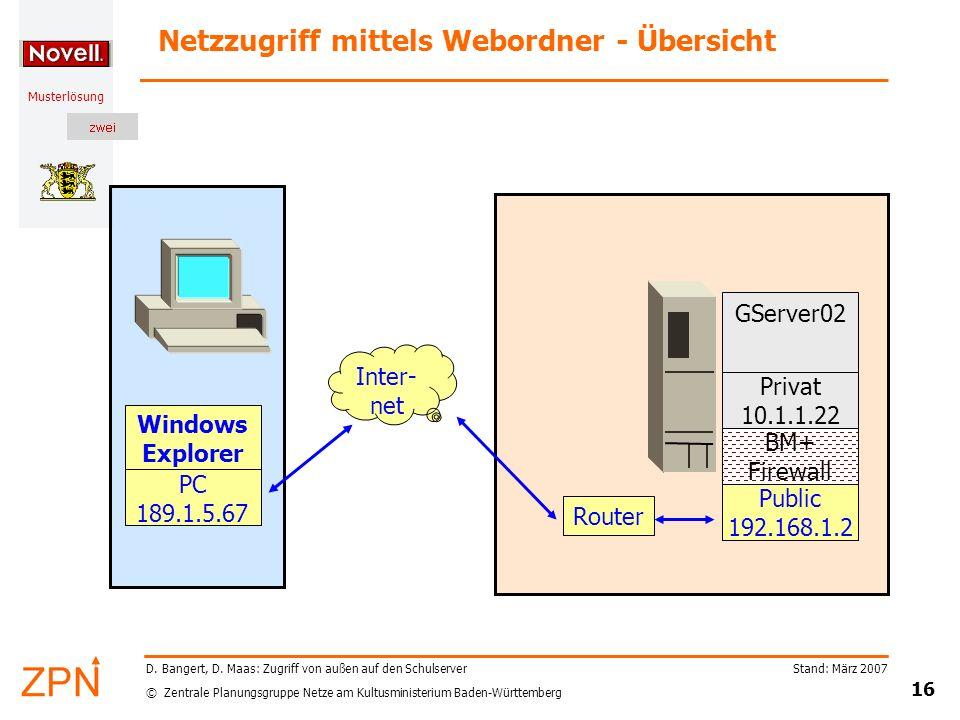 © Zentrale Planungsgruppe Netze am Kultusministerium Baden-Württemberg Musterlösung Stand: März 2007 16 D. Bangert, D. Maas: Zugriff von außen auf den