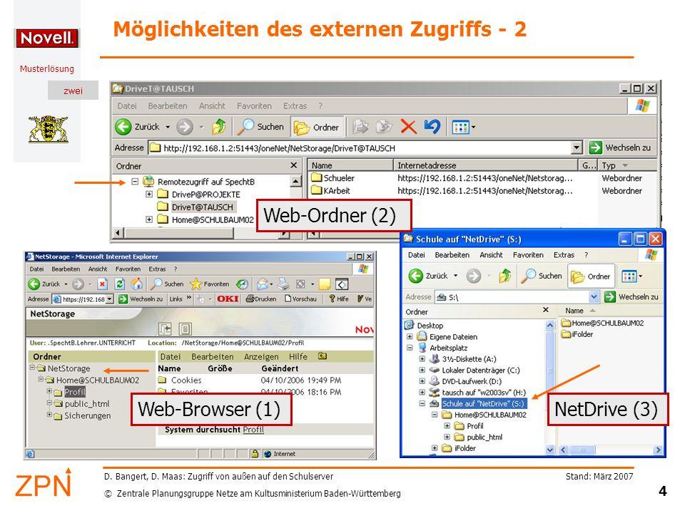 © Zentrale Planungsgruppe Netze am Kultusministerium Baden-Württemberg Musterlösung Stand: März 2007 4 D. Bangert, D. Maas: Zugriff von außen auf den