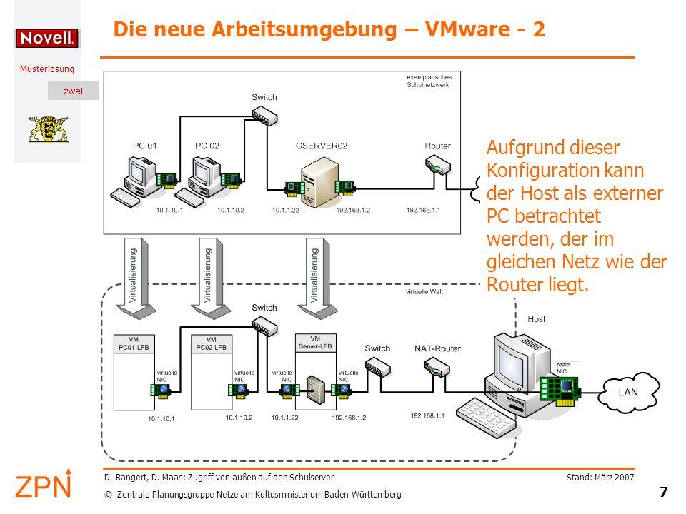 © Zentrale Planungsgruppe Netze am Kultusministerium Baden-Württemberg Musterlösung Stand: März 2007 7 D. Bangert, D. Maas: Zugriff von außen auf den