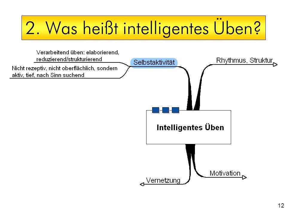 12 2. Was heißt intelligentes Üben?