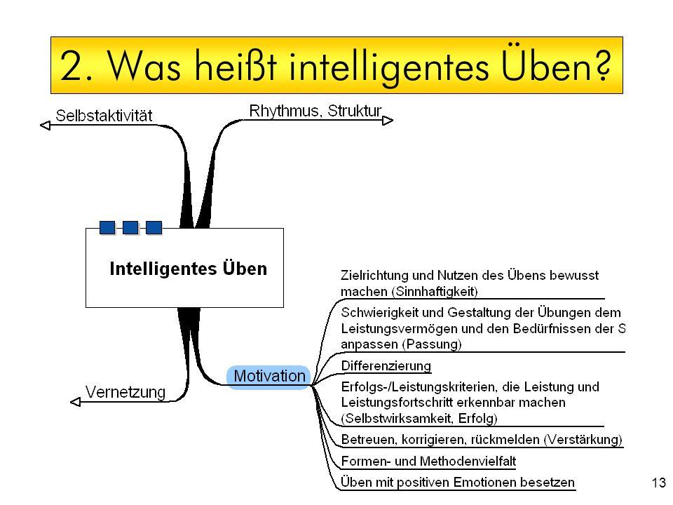 13 2. Was heißt intelligentes Üben?