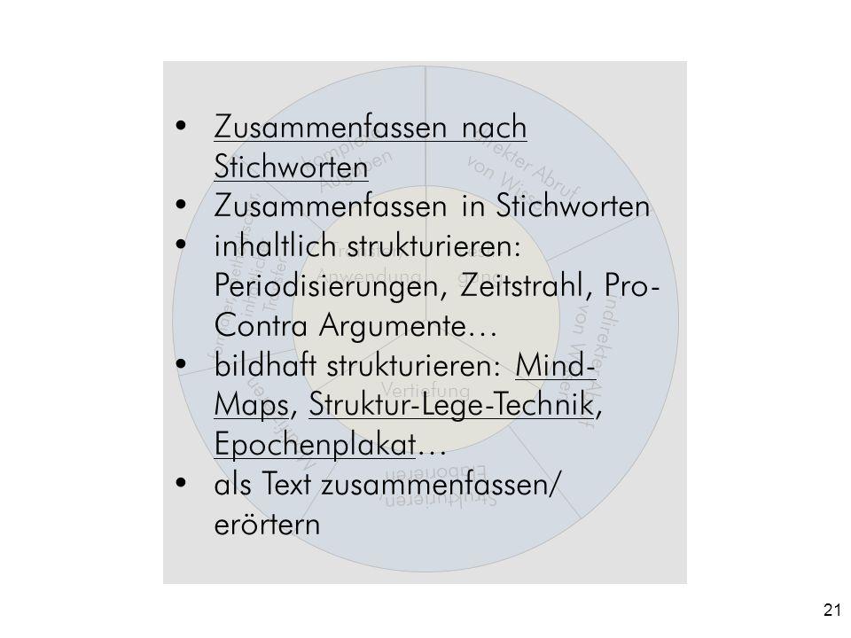 21 direkter Abruf von Wissen komplexe Augaben formaler, methodischer, inhaltlicher Transfer Modifizieren Strukturieren, Elaborieren indirekter Abruf von Wissen Festi- gung Transfer/ Anwendung Vertiefung Zusammenfassen nach StichwortenZusammenfassen nach Stichworten Zusammenfassen in Stichworten inhaltlich strukturieren: Periodisierungen, Zeitstrahl, Pro- Contra Argumente… bildhaft strukturieren: Mind- Maps, Struktur-Lege-Technik, Epochenplakat…Mind- MapsStruktur-Lege-Technik Epochenplakat als Text zusammenfassen/ erörtern