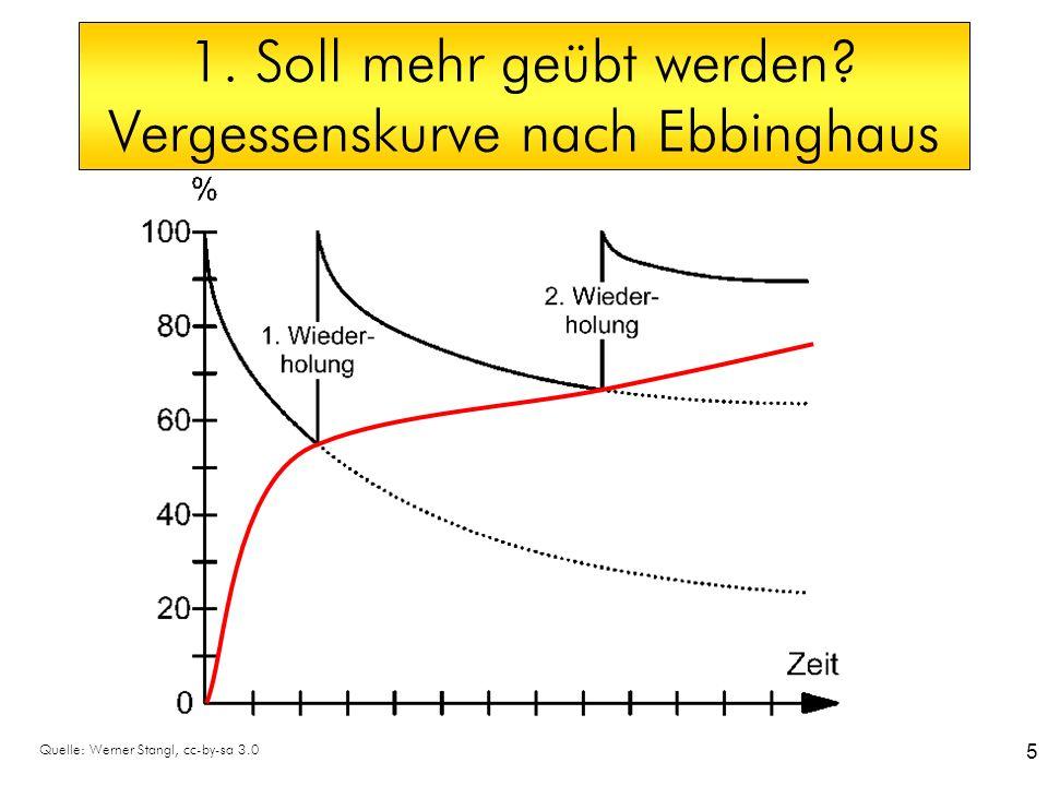 5 1. Soll mehr geübt werden? Vergessenskurve nach Ebbinghaus Quelle: Werner Stangl, cc-by-sa 3.0