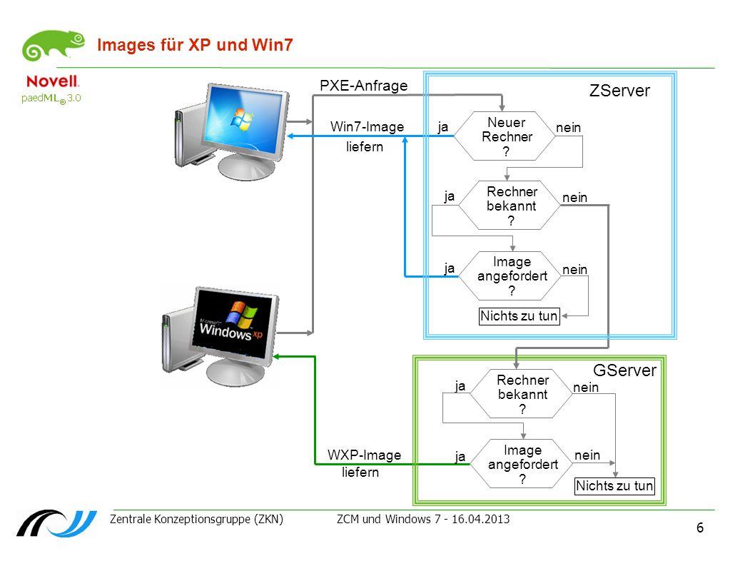 Zentrale Konzeptionsgruppe (ZKN) ZCM und Windows 7 - 16.04.2013 6 Images für XP und Win7 PXE-Anfrage Rechner bekannt ? ja nein Image angefordert ? ja