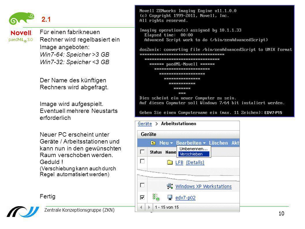 Zentrale Konzeptionsgruppe (ZKN) Umstieg auf Win7 - 16.04.2013 10 2.1 Für einen fabrikneuen Rechner wird regelbasiert ein Image angeboten: Win7-64: Sp