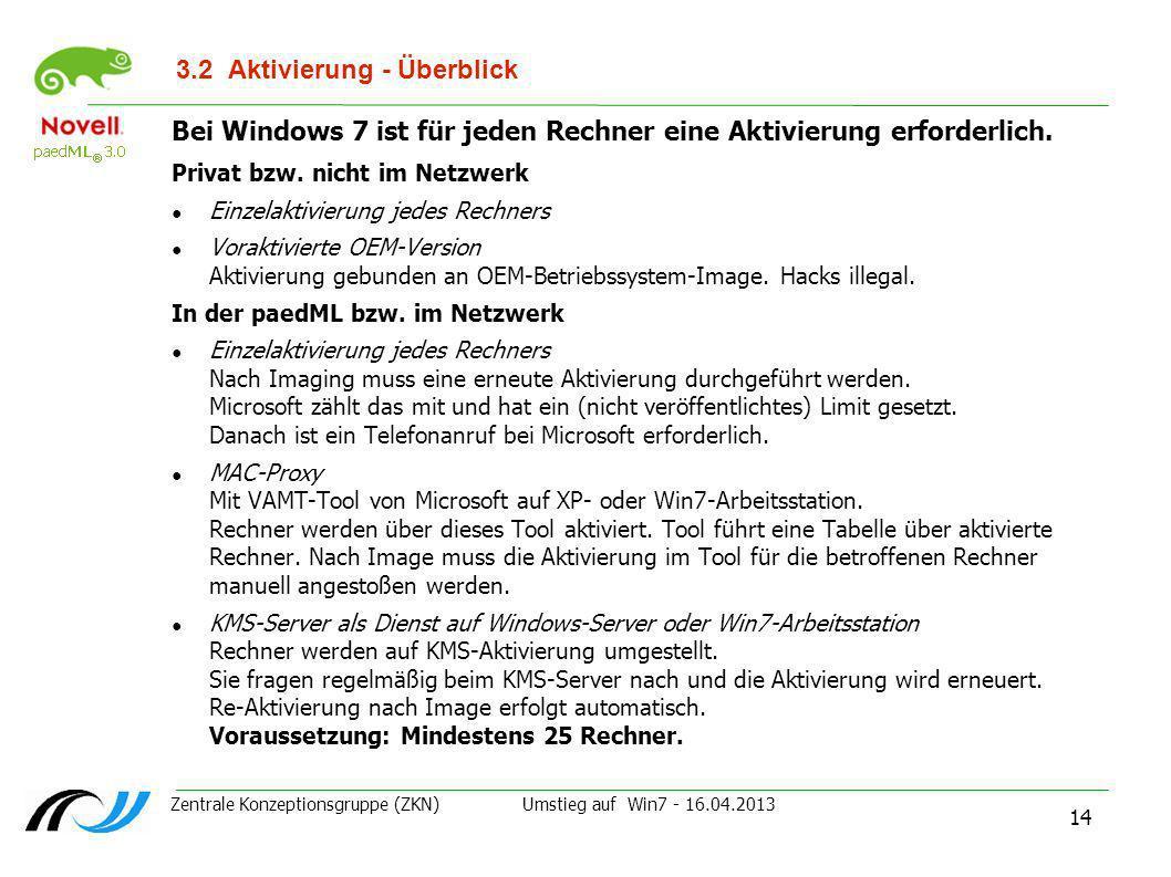 Zentrale Konzeptionsgruppe (ZKN) Umstieg auf Win7 - 16.04.2013 14 3.2Aktivierung - Überblick Bei Windows 7 ist für jeden Rechner eine Aktivierung erfo